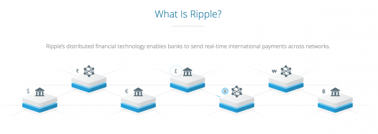 c8aa156fac574 An Ultimate Guide for Buying Ripple (XRP) in 2019